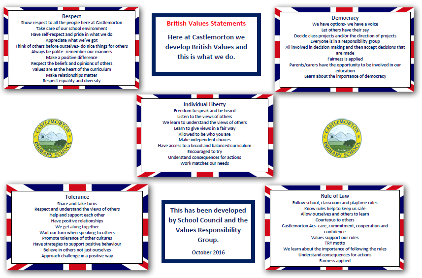 british-values-statements