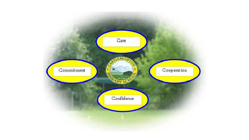 castlemorton cs